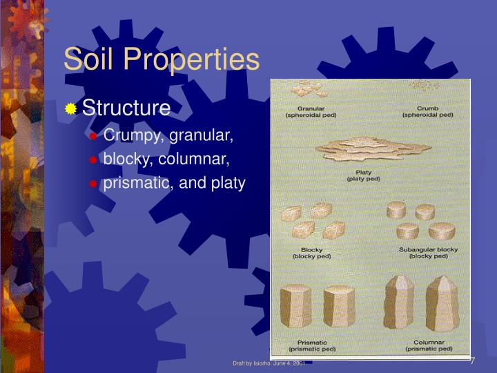 Soil Properties