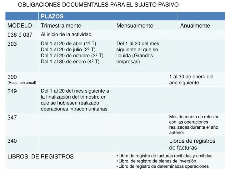 OBLIGACIONES DOCUMENTALES PARA EL SUJETO PASIVO
