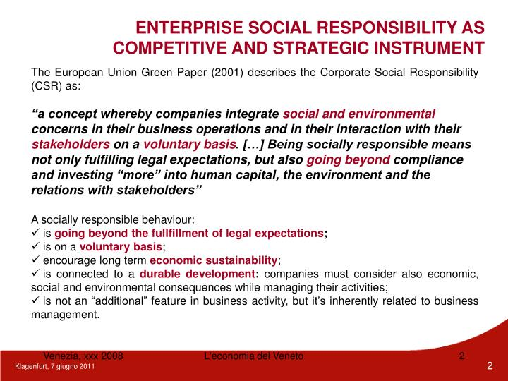 ENTERPRISE SOCIAL RESPONSIBILITY AS COMPETITIVE AND STRATEGIC INSTRUMENT