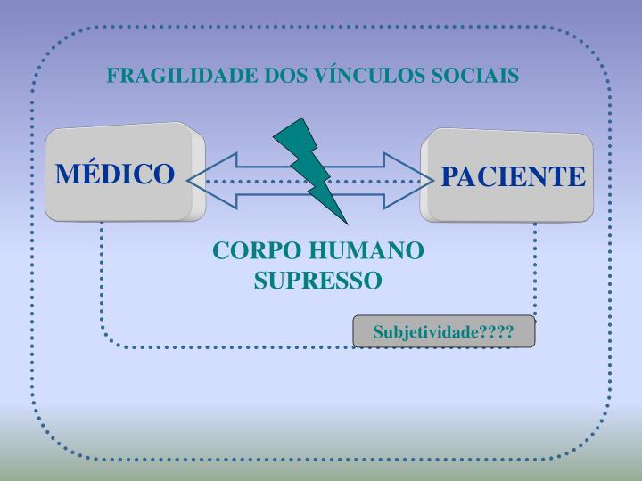 FRAGILIDADE DOS VÍNCULOS SOCIAIS