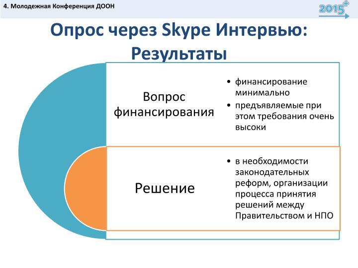 4. Молодежная Конференция ДООН