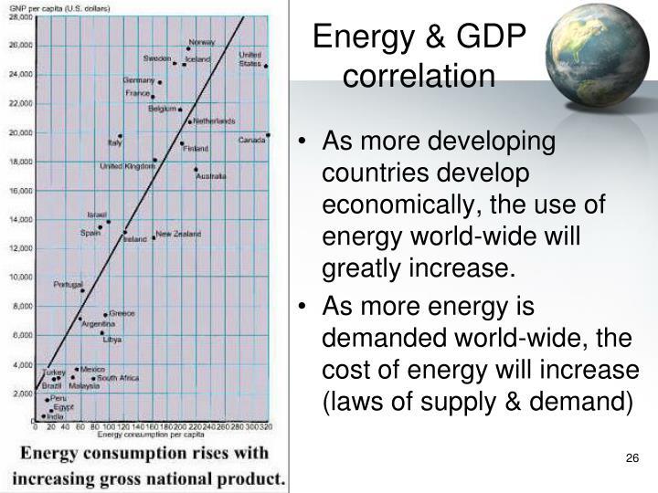 Energy & GDP correlation