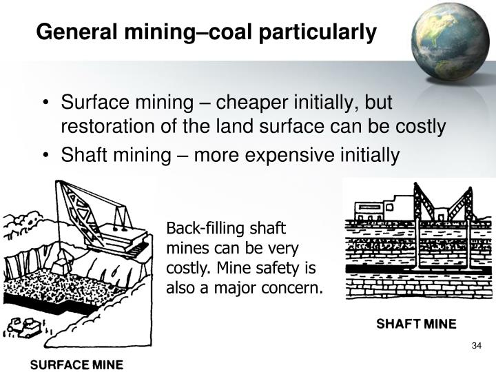 General mining–coal particularly
