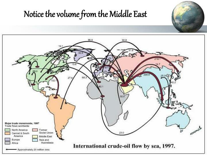 Notice the volume from the Middle East
