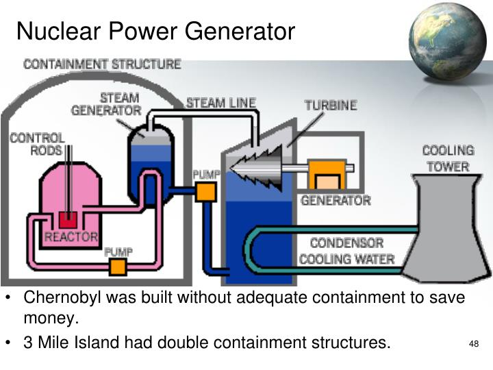 Nuclear Power Generator