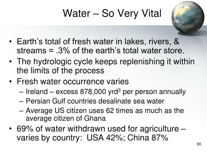 Water – So Very Vital
