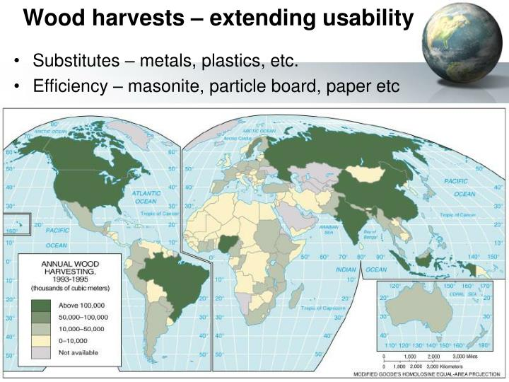 Wood harvests – extending usability