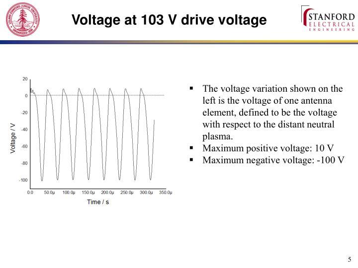 Voltage at 103 V drive voltage