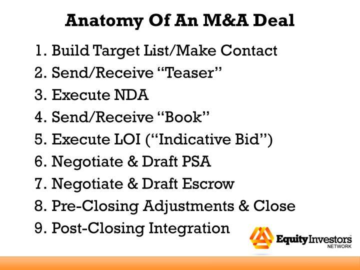 Anatomy Of An M&A Deal