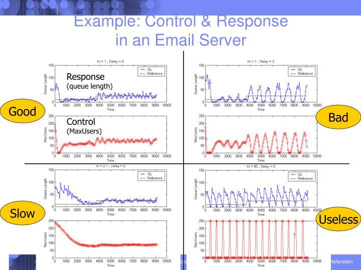 Example: Control & Response