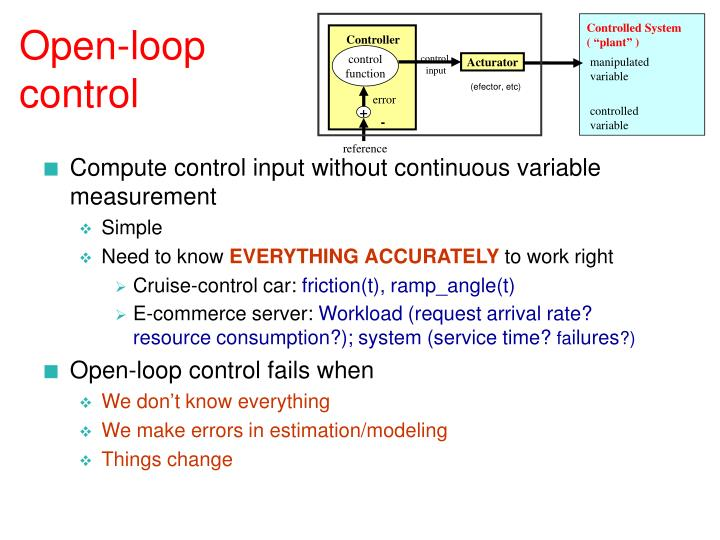 Controlled System