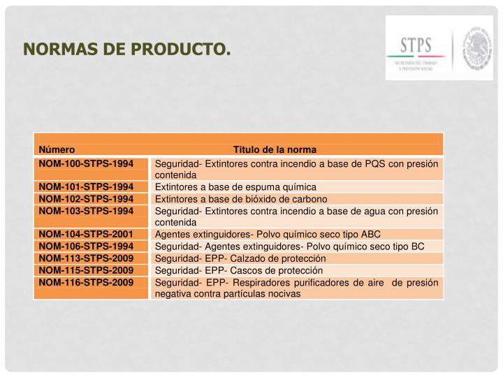 Normas de PRODUCTO.