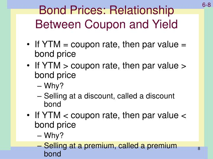 Bond Prices: Relationship
