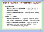bond ratings investment quality