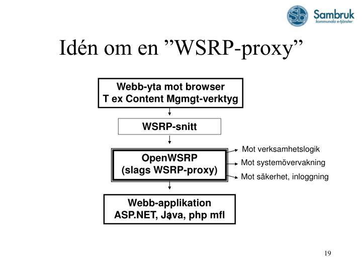 """Idén om en """"WSRP-proxy"""""""