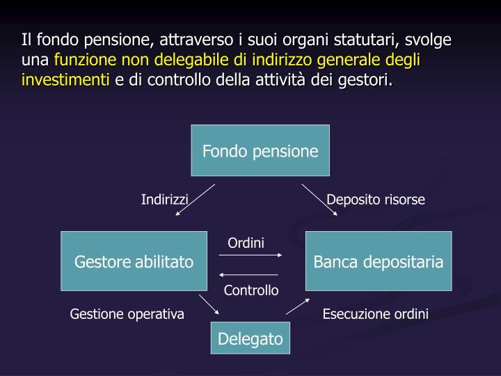 Il fondo pensione, attraverso i suoi organi statutari, svolge una
