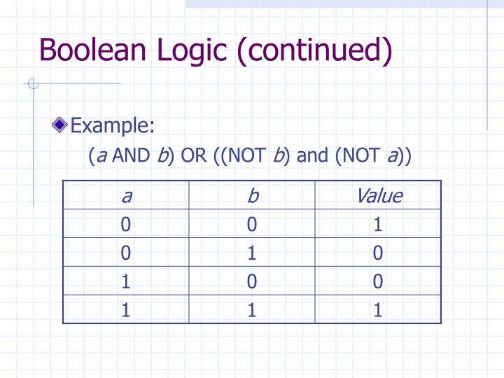 Boolean Logic (continued)