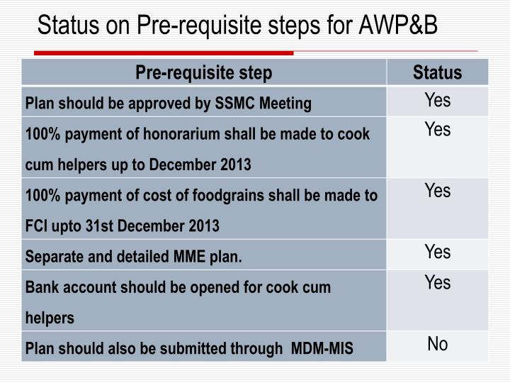 Status on Pre-requisite steps for AWP&B