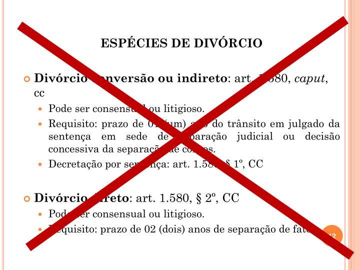 ESPÉCIES DE DIVÓRCIO