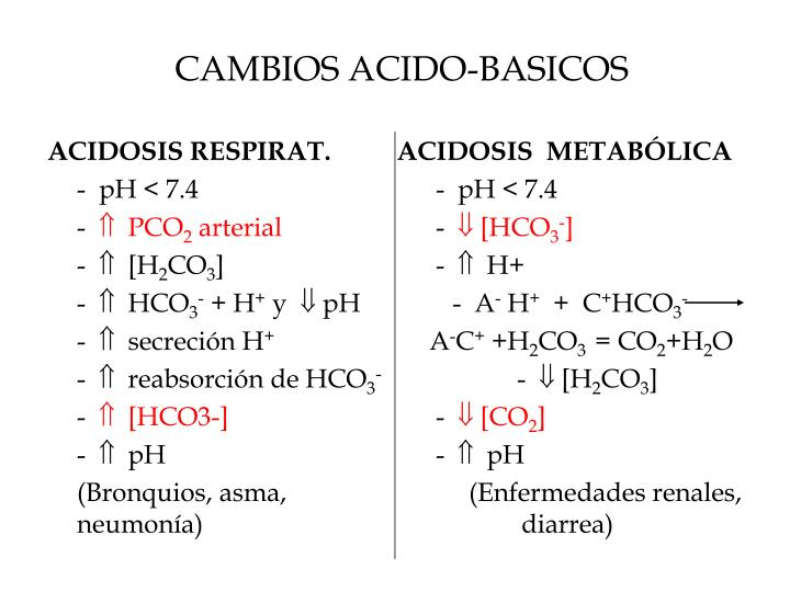 CAMBIOS ACIDO-BASICOS