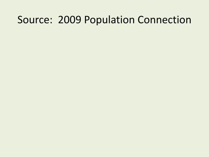 Source:  2009 Population Connection