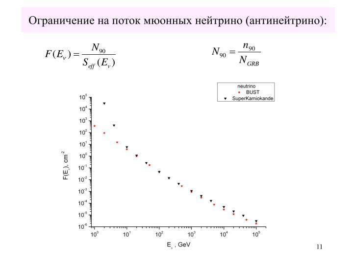 Ограничение на поток мюонных нейтрино (антинейтрино):