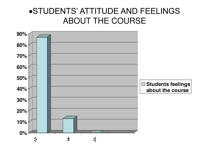 STUDENTS' ATTITUDE AND FEELINGS ABOUT THE COURSE