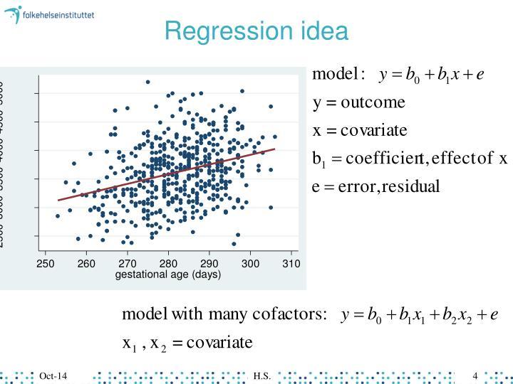 Regression idea