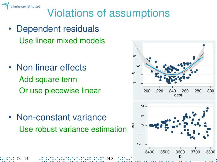 Violations of assumptions