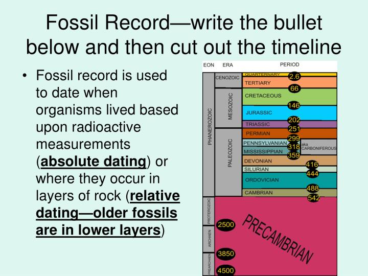 the theories on the origin of life based on fossil record Is evolution a workable explanation for the origin of life on the planet creation demands a sudden appearance of life forms in the fossil record the theory of evolution says that the fossil record should show it is a ridiculous theory, based on no evidence but it illustrates.