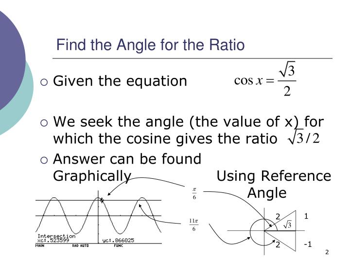 Find the Angle for the Ratio