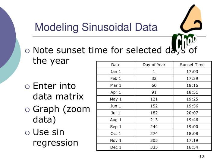 Modeling Sinusoidal Data