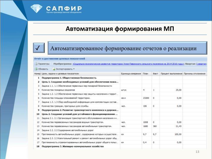 Автоматизированное формирование отчетов о реализации
