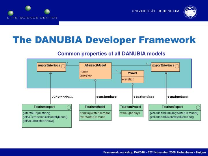 The DANUBIA Developer Framework