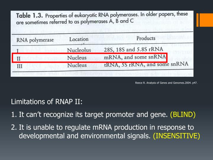 Reece R. Analysis of Genes and Genomes.2004. p47.