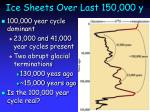 ice sheets over last 150 000 y