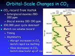 orbital scale changes in co 2
