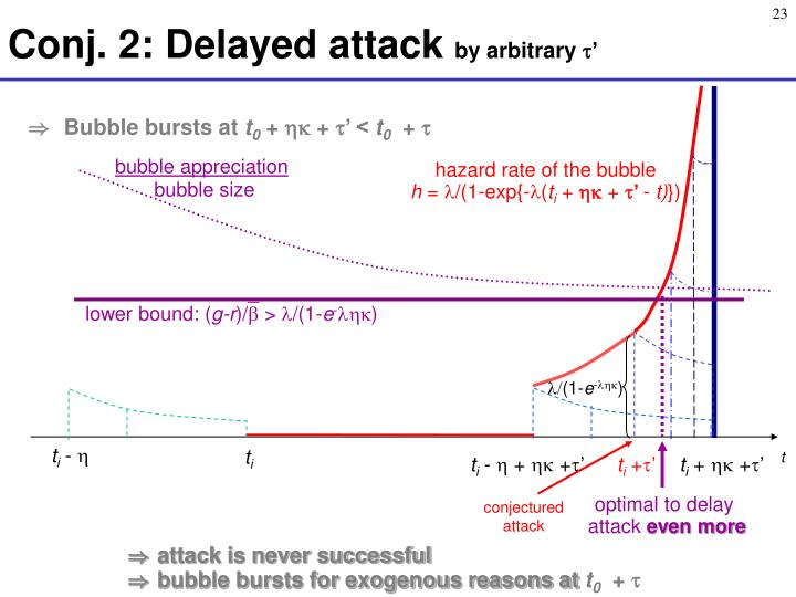 Conj. 2: Delayed attack