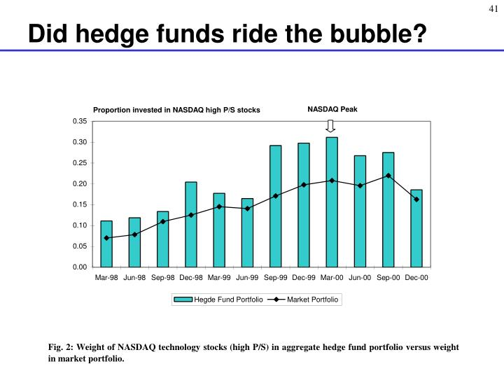Did hedge funds ride the bubble?