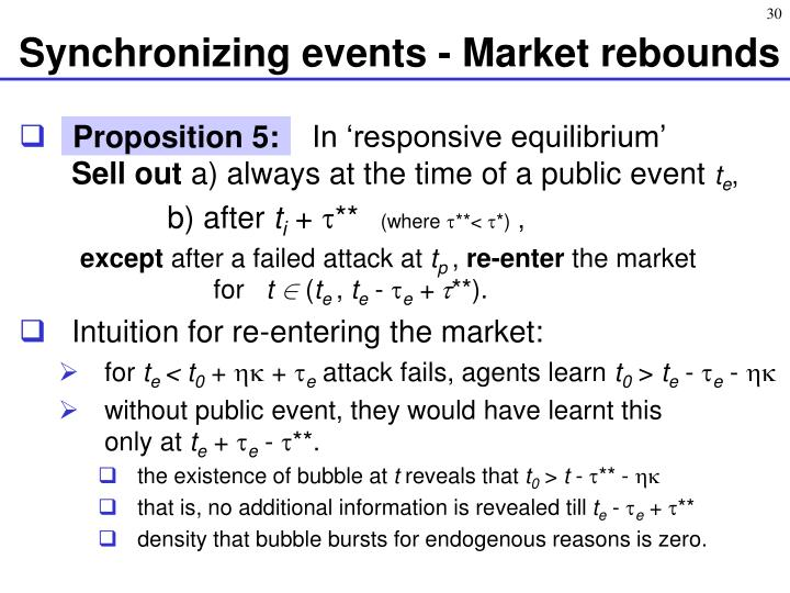 Synchronizing events - Market rebounds