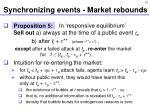 synchronizing events market rebounds