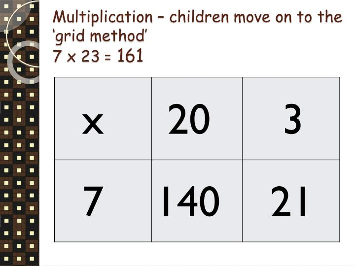 Multiplication – children move on to the 'grid method'