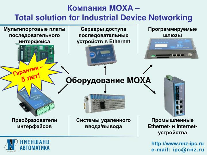 Moxa total solution for industrial device networking