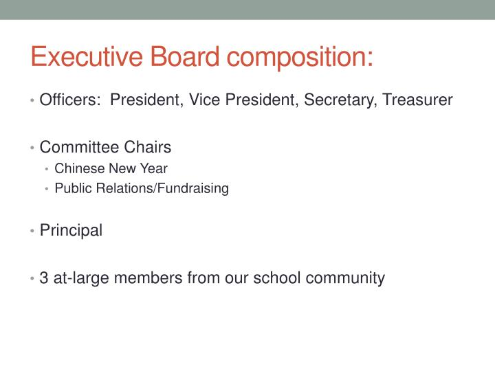 Executive Board composition: