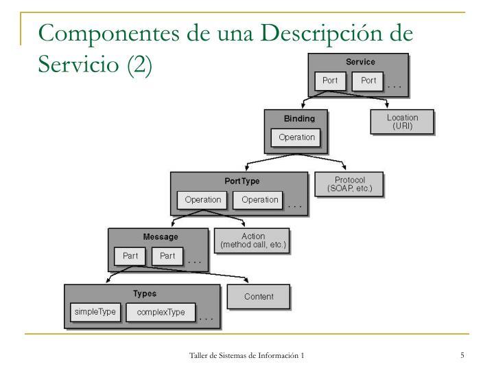 Componentes de una Descripción de Servicio