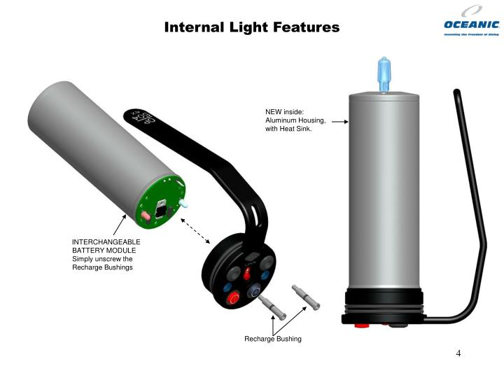 Internal Light Features