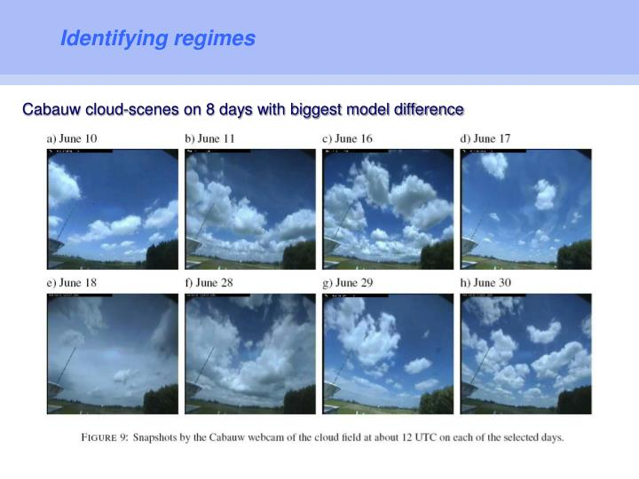 Identifying regimes