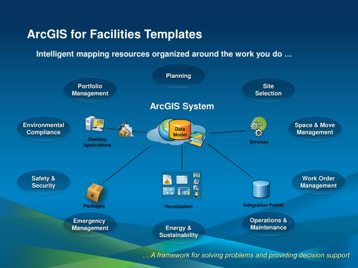ArcGIS for Facilities Templates