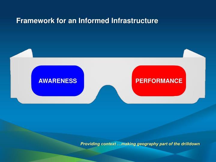 Framework for an Informed