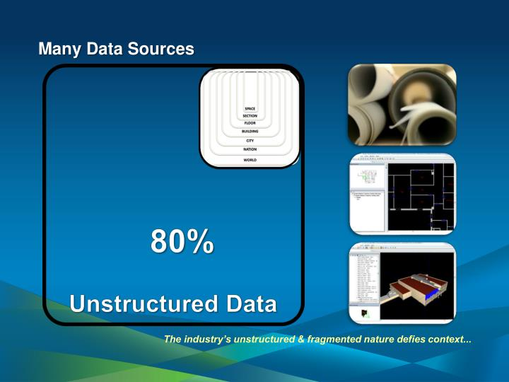 Many Data Sources
